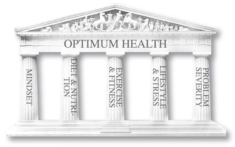 Optimum Health Parthenon